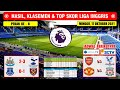 Hasil Liga Inggris Tadi Malam ~ NEWCASTLE VS TOTTENHAM Liga Inggris 2021 Pekan Ke 8