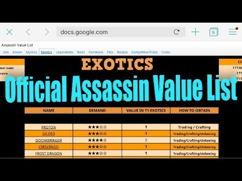 Roblox Assassin Value List Official Made By Zickoi Youtube