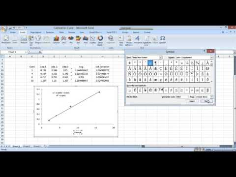 How To Prepare A Calibration Curve and Calculation of Std. Deviation, Error Analysis by Excel