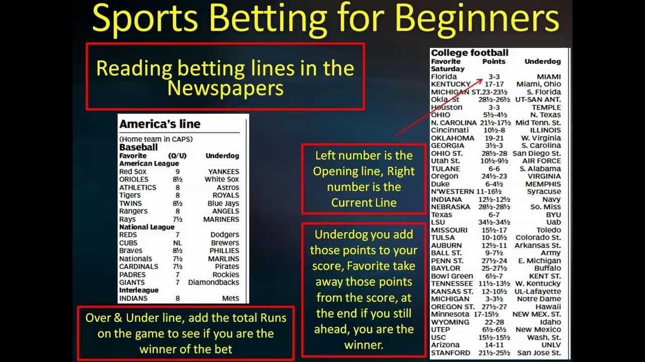How to interpret betting lines mine bitcoins with ps3 slim