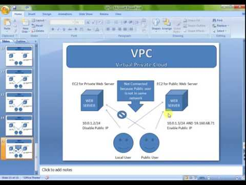 AWS 11 - How to create VPC, SUBNET, NAT GATEWAY, ROUTE ...