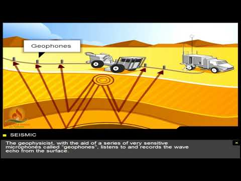 Seismic 3D Imaging | Oil & Gas School