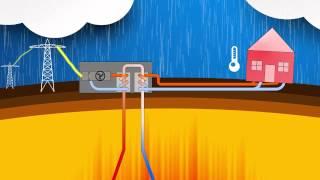 Wie funktioniert ein Geothermiekraftwerk?