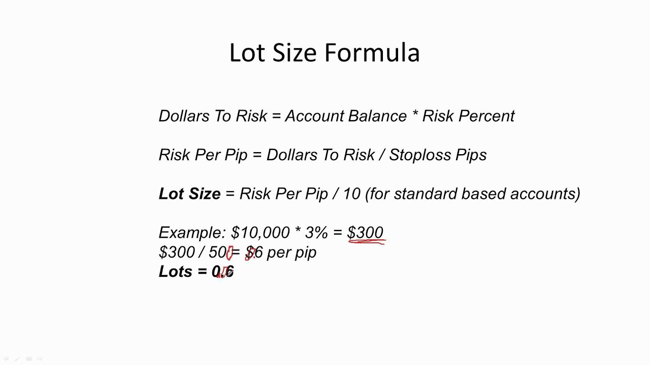 Calculate forex lot size based on stoploss