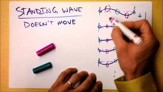 Intro to Standing Waves on Ropes and in Pipes | Doc Physics
