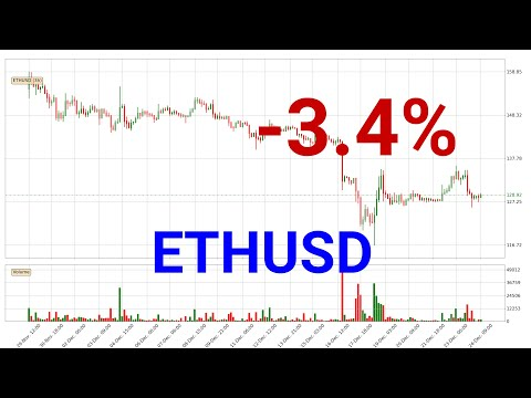 Price down with 3.4% 🔻 for Ethereum. Further move down for ETHUSD?? | 24.Dec.2019