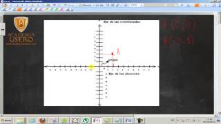 Ejes cartesianos UD04 Matemáticas 6º Primaria Academia Usero
