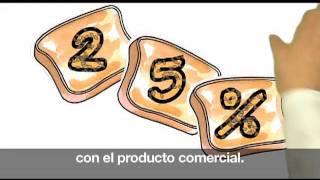 Tecnología Doméstica Profeco: Pan integral [Revista del Consumidor TV 28.3]