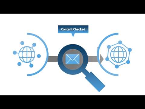 Cross Domains Solution Animated Video