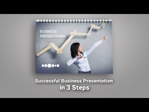 ESSENS Successful Business Presentation in 3 Steps