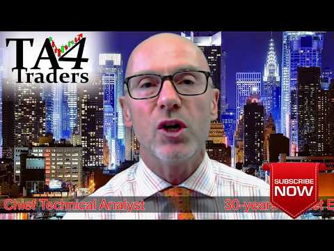 Technical Analysis on the Nikkei-225 Index - 29th September