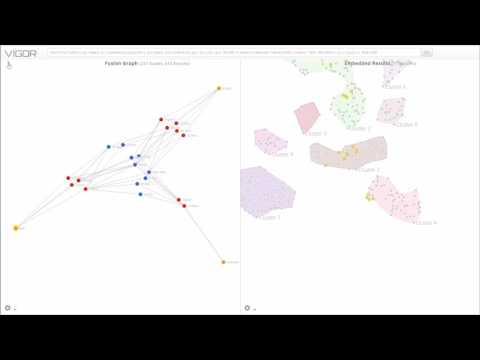 VIGOR: Interactive Visual Exploration of Graph Query Results