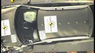 Краш тест Renault Koleos 2008 (E-NCAP)