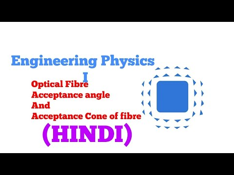 B.tech Engineering Physics Optical Fibre topic || Acceptance angle and Cone of Acceptance