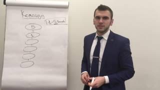 Командная работа. Бабаев Самир. Урок лидерства.