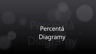 7 Percentá Diagramy str 58