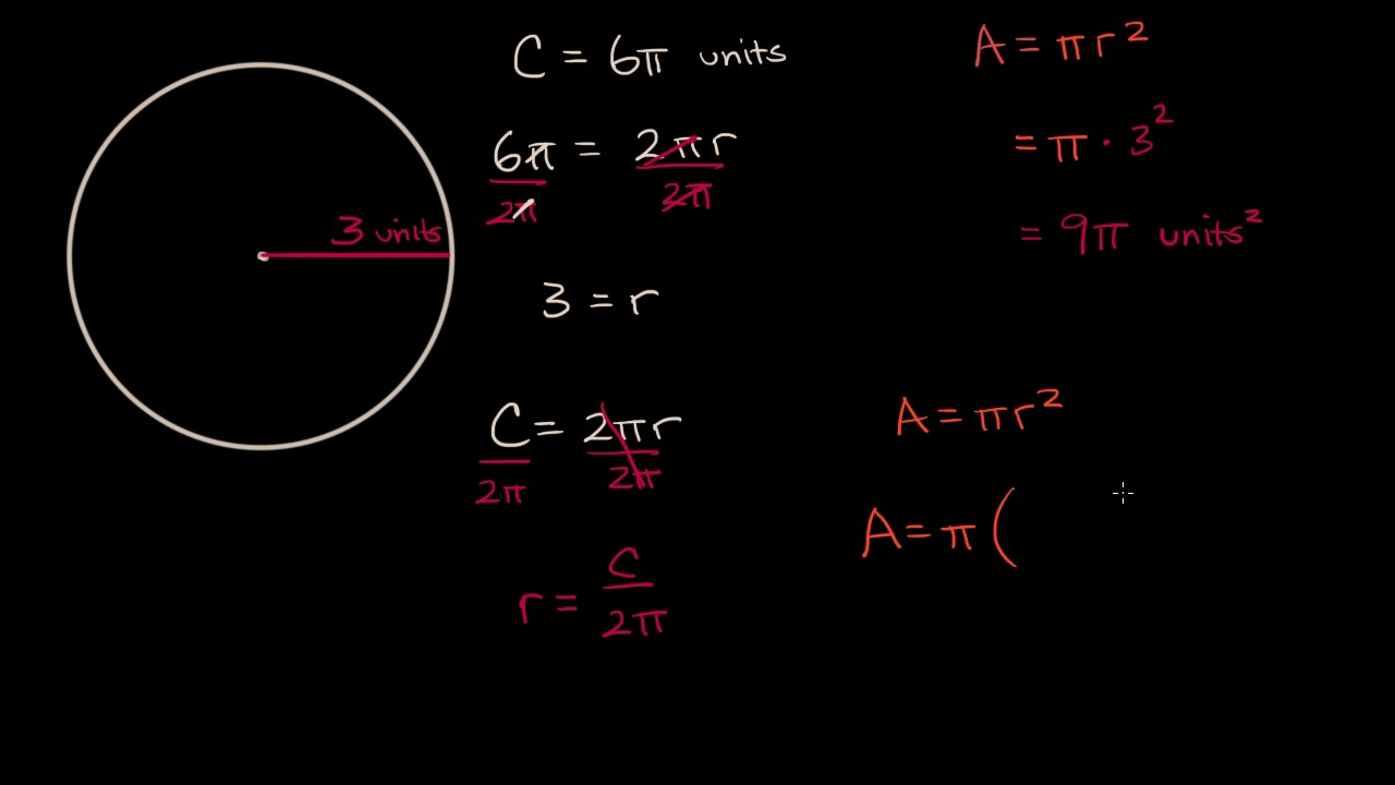 Relating circumference and area (video) | Khan Academy