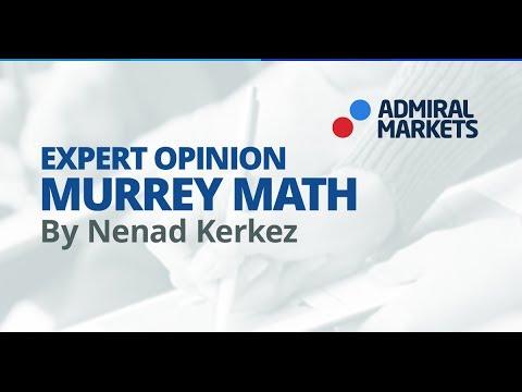 Expert Adviser: Murrey Math Analysis