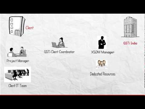 GSTi India Offshore Services xSDM (eXtended Service Delivery Model)