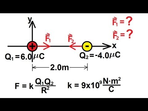 Physics - Coulomb's Law (1 of 8)