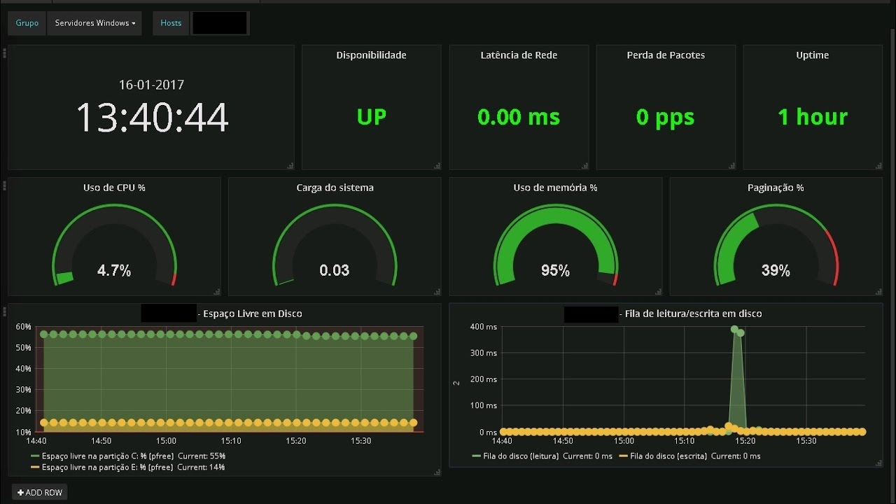 how to create a demo dashboard in grafana