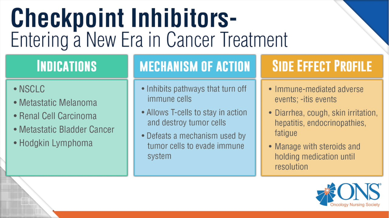 Checkpoint Inhibitors Youtube