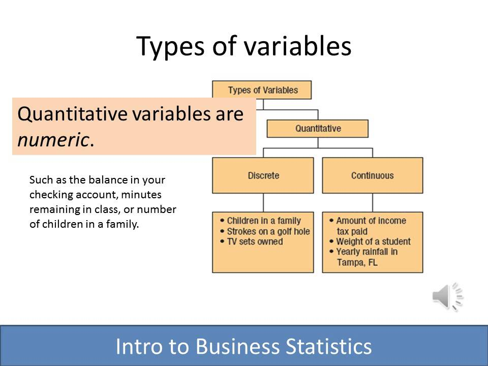 Introduction to Business Statistics: Lesson #1