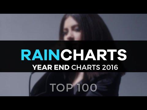 RAIN Charts 2016: Top 100 (Year-End Charts)