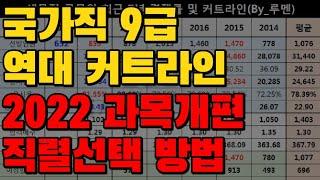 국가직공무원 9급 역대 커트라인 합격선ㅣ공시생 직렬선택…