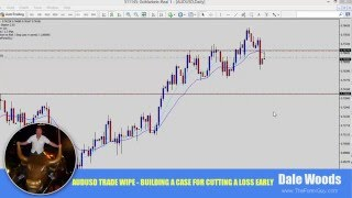 When Should You Exit A Forex Trade That's Not Working? AUDUSD Case Study
