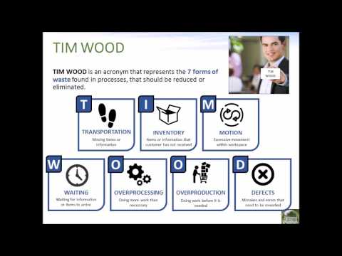 8 Forms of Lean Waste Presentation with Video Evaluation