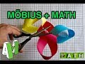 Topology of Möbius Cuts | Simple yet Po