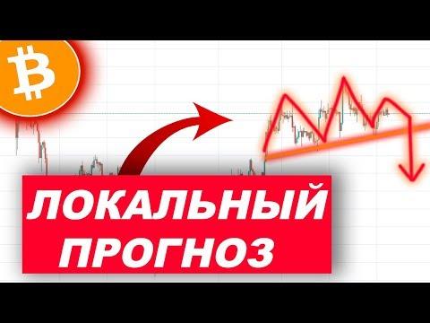 Криптовалюта Биткоин Прогноз — Локальный Анализ Рынка!