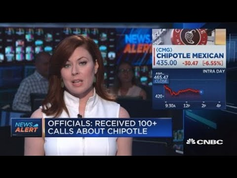 Chipotle: Ohio health officials receive 100+ calls about closed restaurant