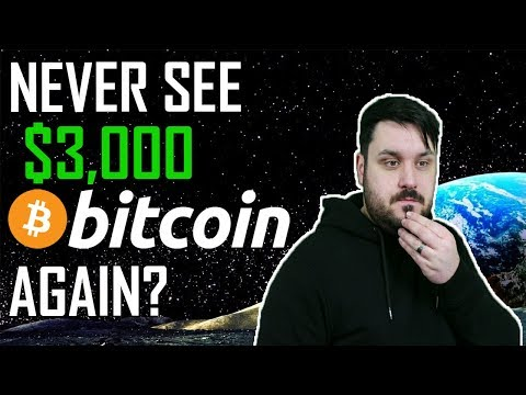 Will We Never See A $3,000 Bitcoin Again?