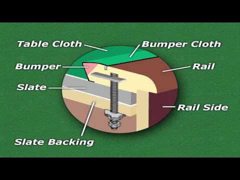 About Pool Tables for 8 Ball and 9 Ball Pool and Other Billiard Games