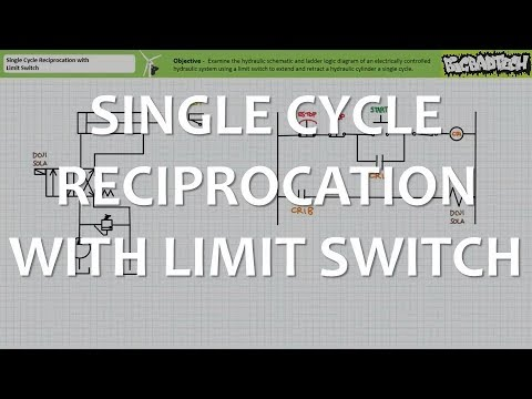 Single Cycle Reciprocation with Limit Switch (Full Lecture)