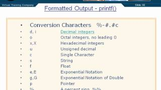 Formatted Output Printf PT2_ 8.4