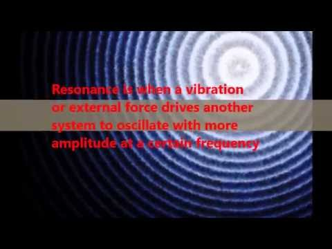 Physics Sound Waves Project - Resonance Chamber and Passive Amplification