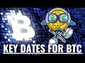 Key Dates this week for Bitcoin