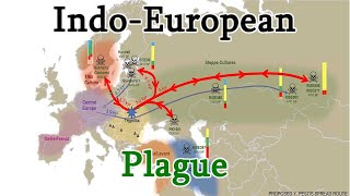 Indo-Europeans and the Plague
