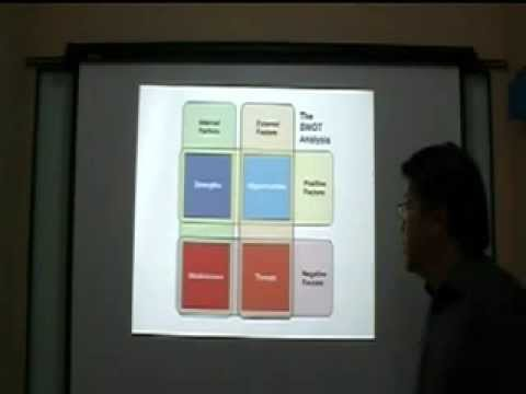Analisis Swot Terhadap Lokasi Usaha Nur Agustinus Youtube
