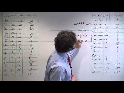 Arabic Grammar: Writing the letters of the Arabic alphabet in their connected forms
