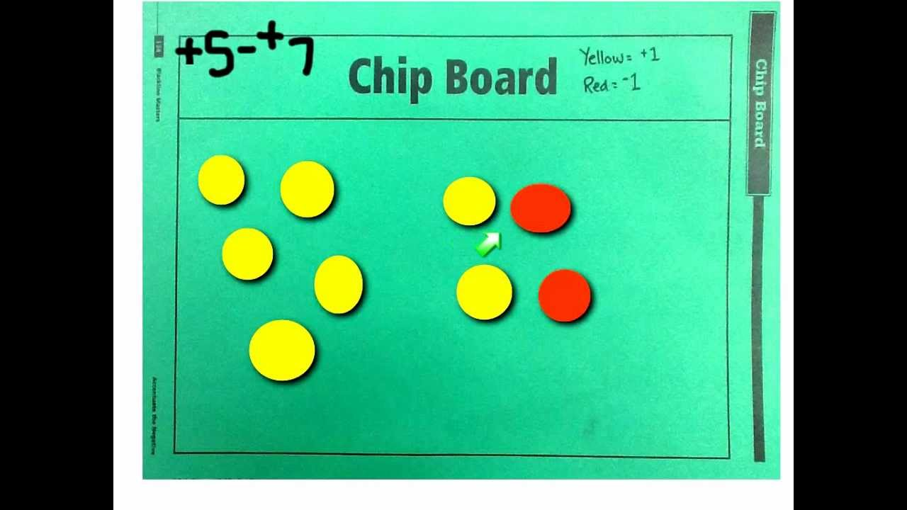 Chip Boards to Subtract Integers - YouTube