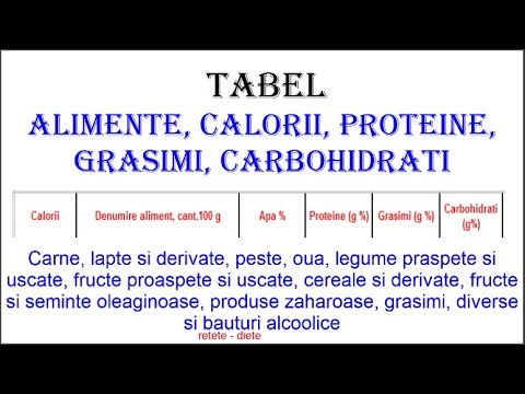 Tabel cu calorii
