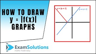 How to draw y=|f(x)| graphs : ExamSolutions