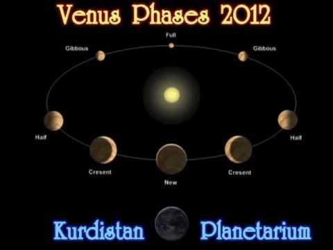Venus Phases 2012 YouTube