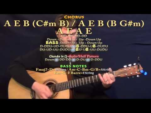 That Doesn't Sound Like You (Lee Brice) Guitar Lesson Chord Chart in E Major