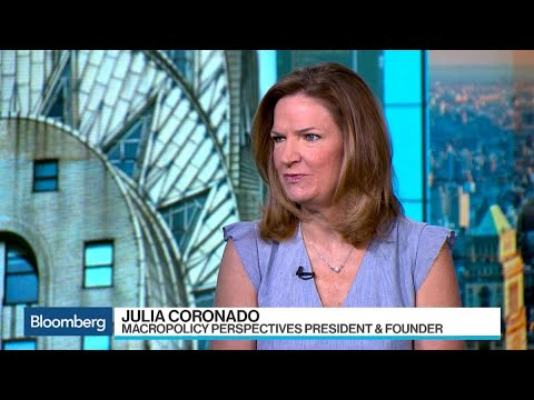 Global Growth Has Peaked, Says Macropolicy Perspectives' Coronado