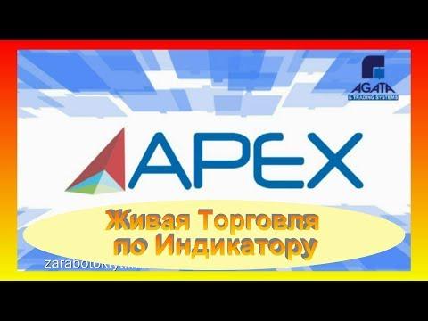 Индикатор APEX. Правильный Индикатор для Бинарных Опционов